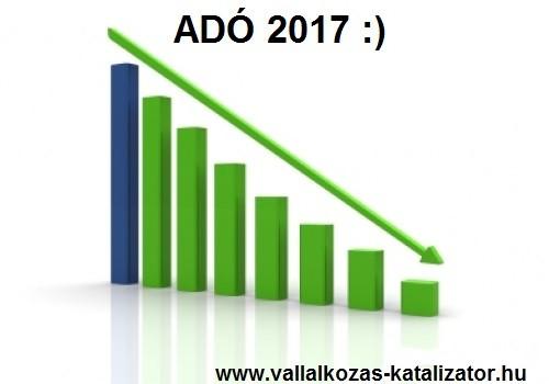Adócsökkenés 2017.